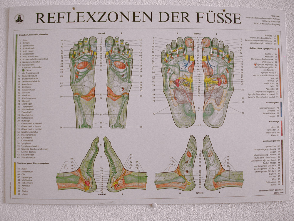 Fussreflexzonentherapie